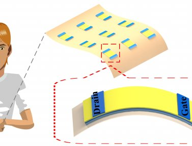 """Our paper, """"Multifunctional Smart Electronic Skin fabricated from Two-Dimensional like Polymer Film"""" is accepted by NanoEnergy"""