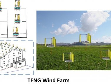 """Our paper """"Farms of Triboelectric Nanogenerators for Harvesting Wind Energy: A Potential Approach towards Green Energy"""" is accepted by Nanoenergy"""